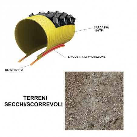 Copertone TUBELESS 29x2.25 MICHELIN WILD RACE ULTIMATE ADVANCED