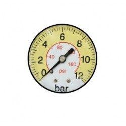 gauge  - 1